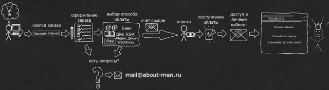 client_way21